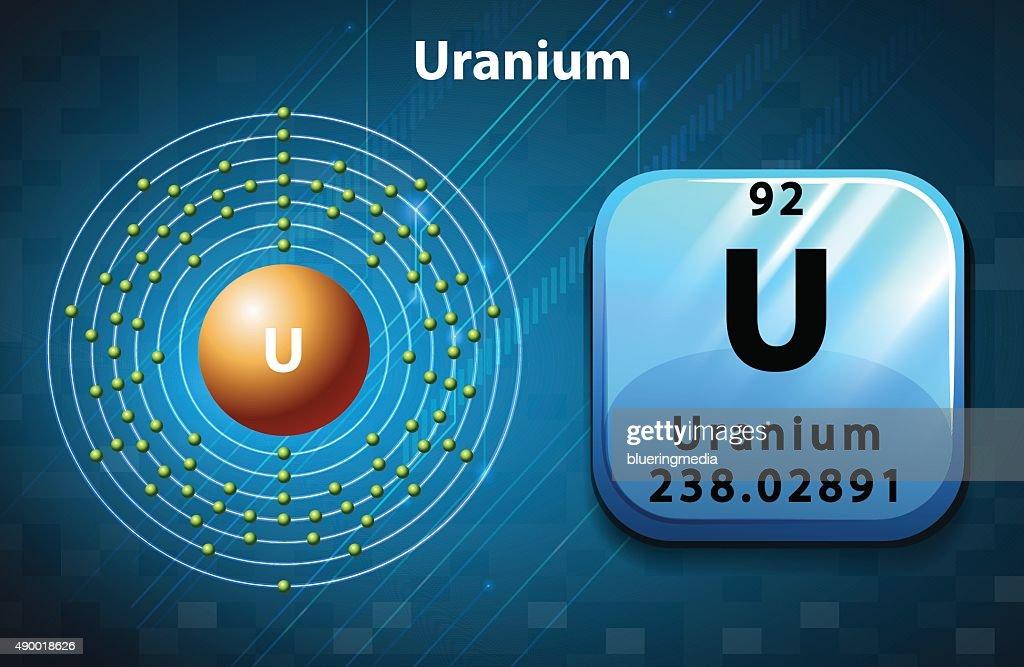 Peoridic symbol  electron diagram  uranium