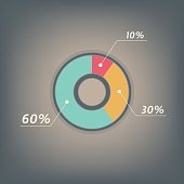 10 30 60 percent pie chart. Percentage vector infographics. Circle diagram symbol isolated. Icon illustration for business presentation and marketing project