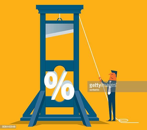 Percentage Cut Guillotine