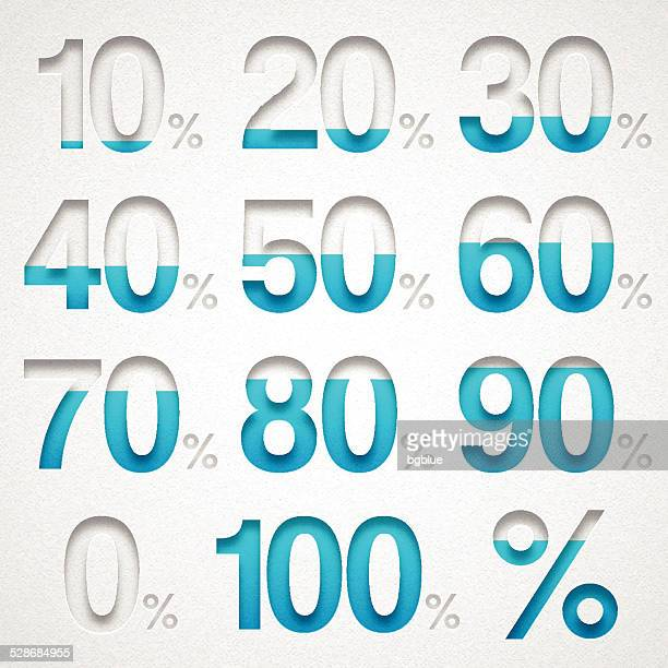 Percentage from 0 to 100%. Blue number on Watercolor Paper