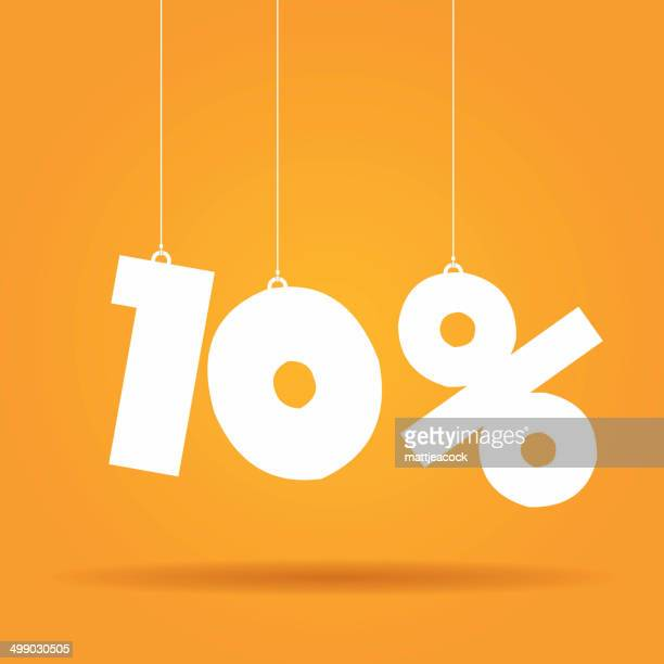 Percentage hanging label