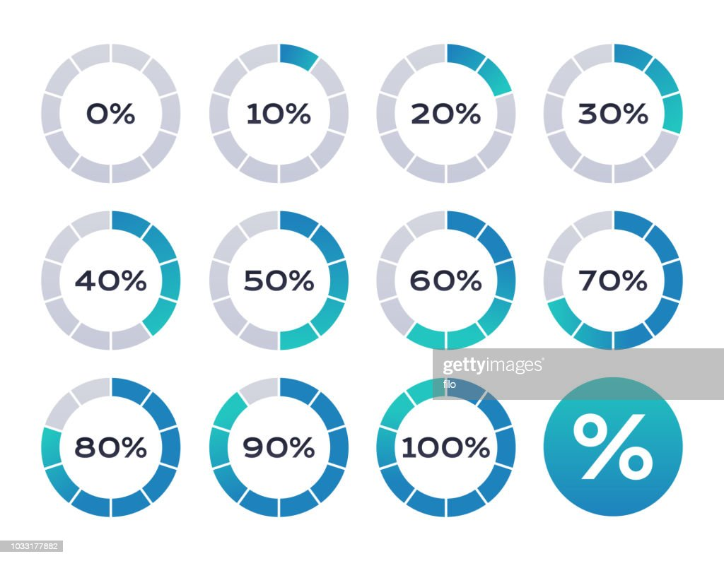 Percentage Loading Circles