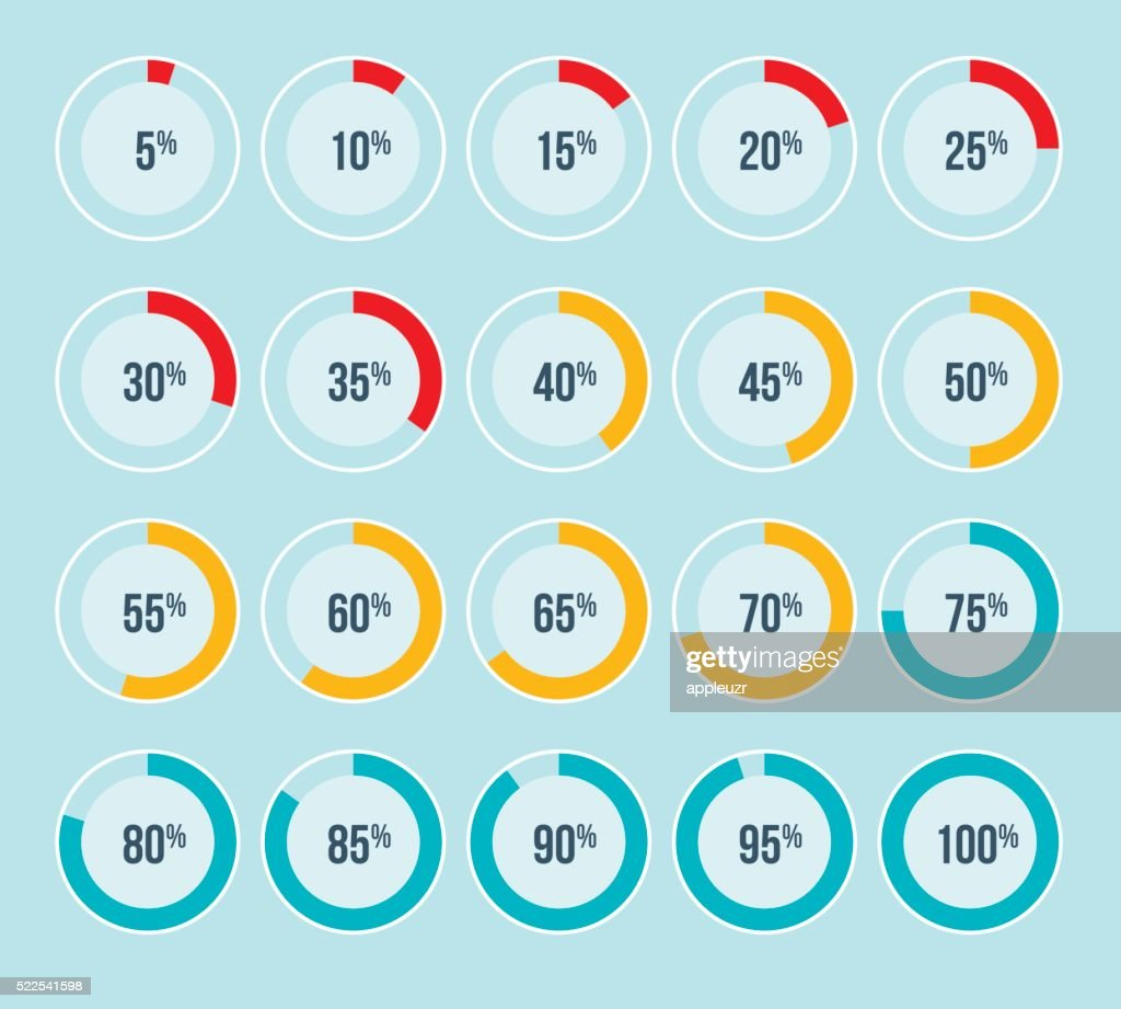 Prozentsatz Torte Diagramme : Stock-Illustration
