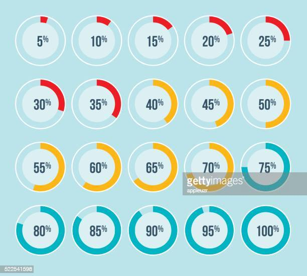 percentage pie charts - number stock illustrations
