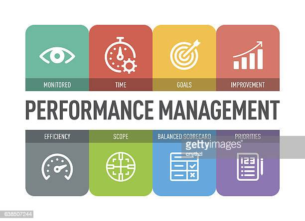 Performance Management Icon Set