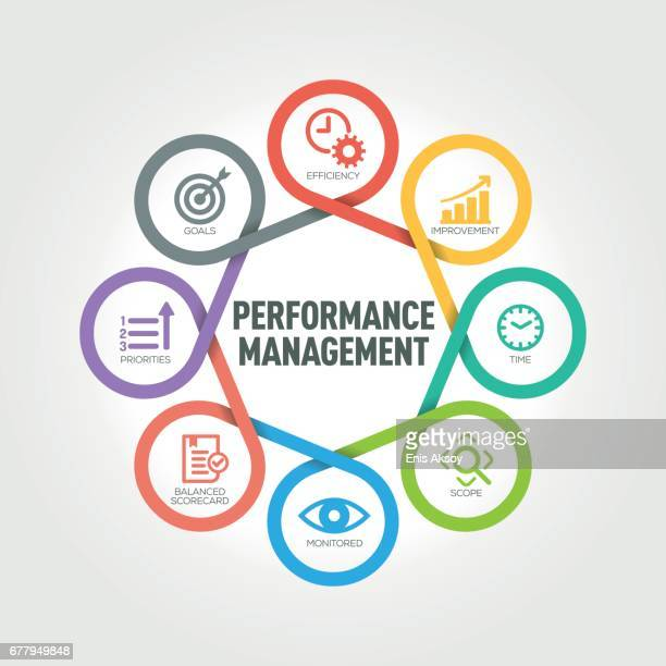 performance management infographic with 8 steps, parts, options - performance stock illustrations, clip art, cartoons, & icons