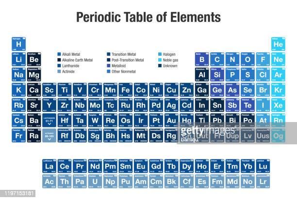 周期要素表 - クラシックブルー - 亜鉛点のイラスト素材/クリップアート素材/マンガ素材/アイコン素材