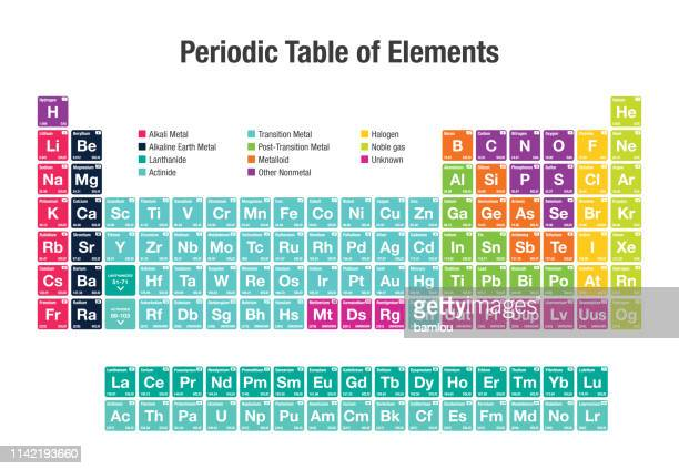 periodic table of elements - alkaline stock illustrations