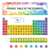 Periodic Table of the chemical Elements, vector design