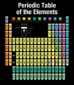 Periodic Table of the Elements consisting of test tubes with the names and number of each element in black background with the 4 new elements ( Nihonium, Moscovium, Tennessine, Oganesson ) included on November 28, 2016