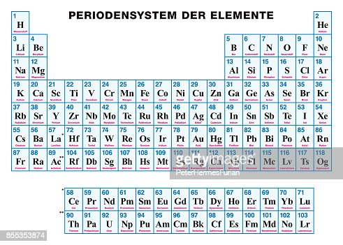 Periodic Table Of The Elements German Vector Art Getty Images