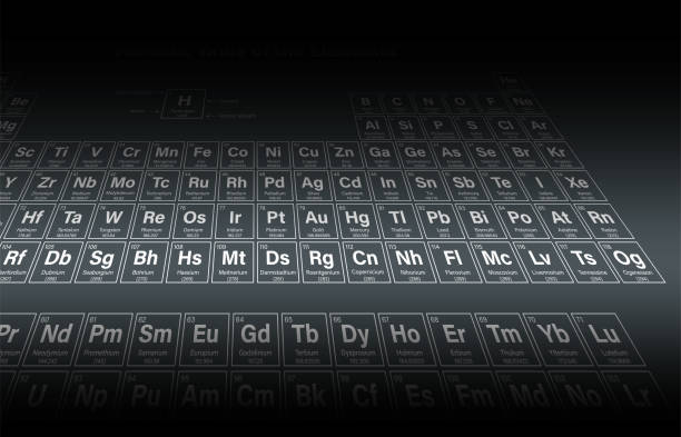 Free periodic table Images, Pictures, and Royalty-Free Stock Photos