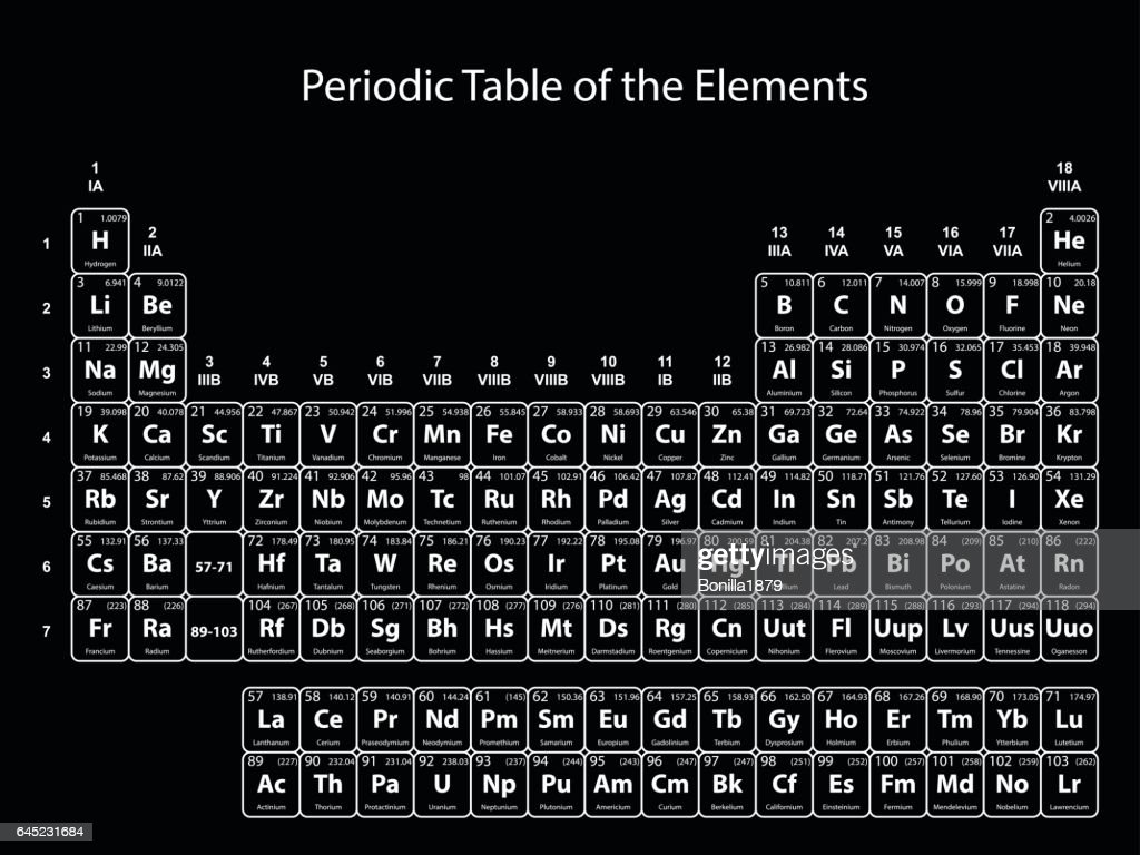 Periodic Table of the Elements with atomic number, symbol and weight on black background vector