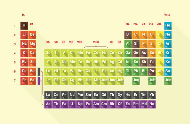 Free periodic table images pictures and royalty free stock photos periodic table urtaz Image collections