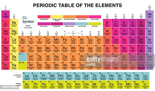 Colorful textured periodic table of elements design vector art keywords urtaz Choice Image