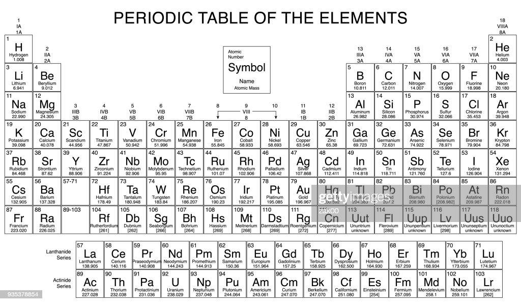 Periodic Table : stock illustration