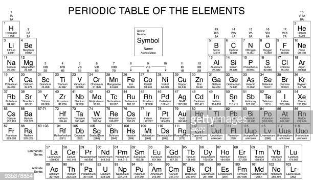 periodic table - atom stock illustrations