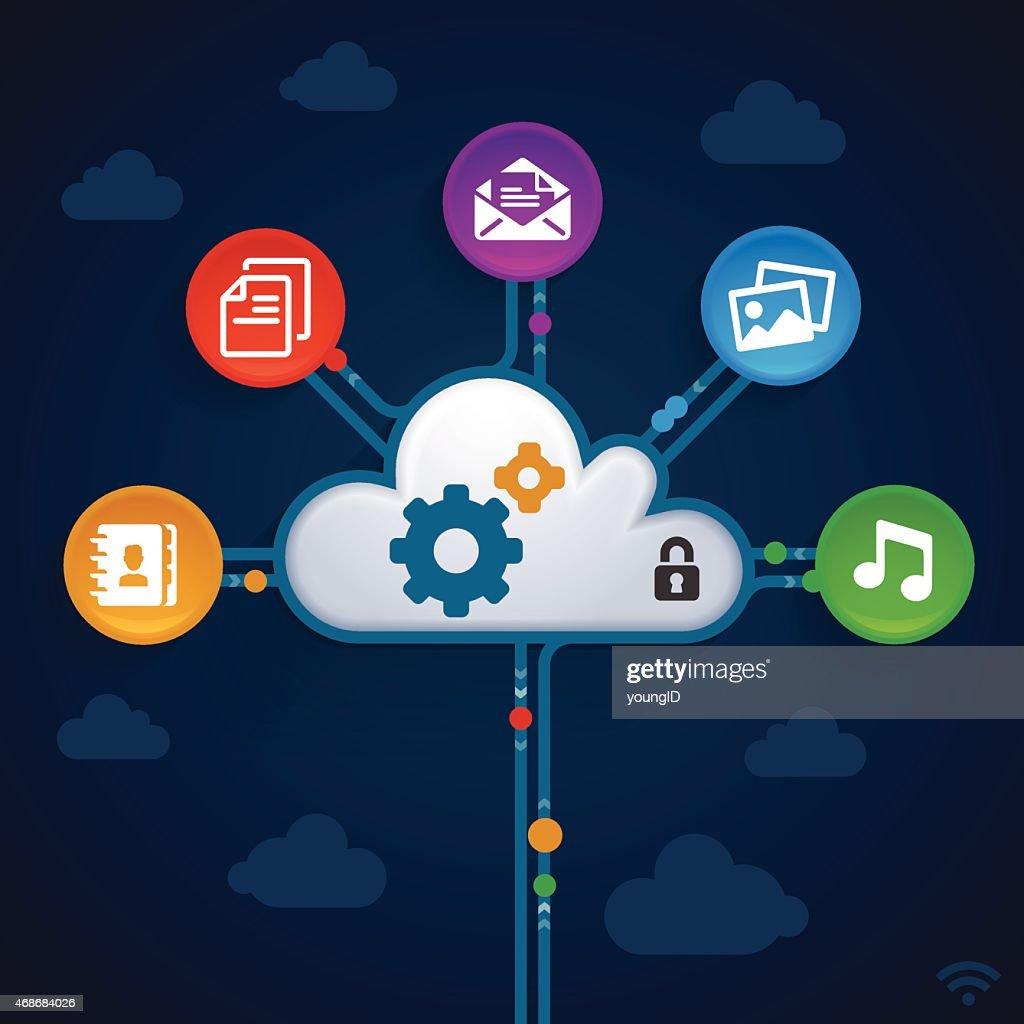 Personal cloud computing concept