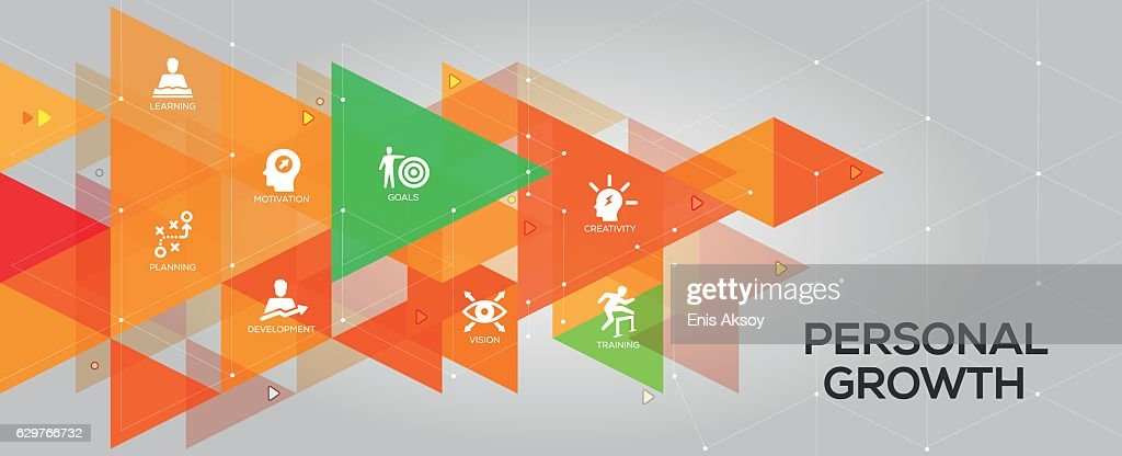Personal Growth banner and icons : stock illustration