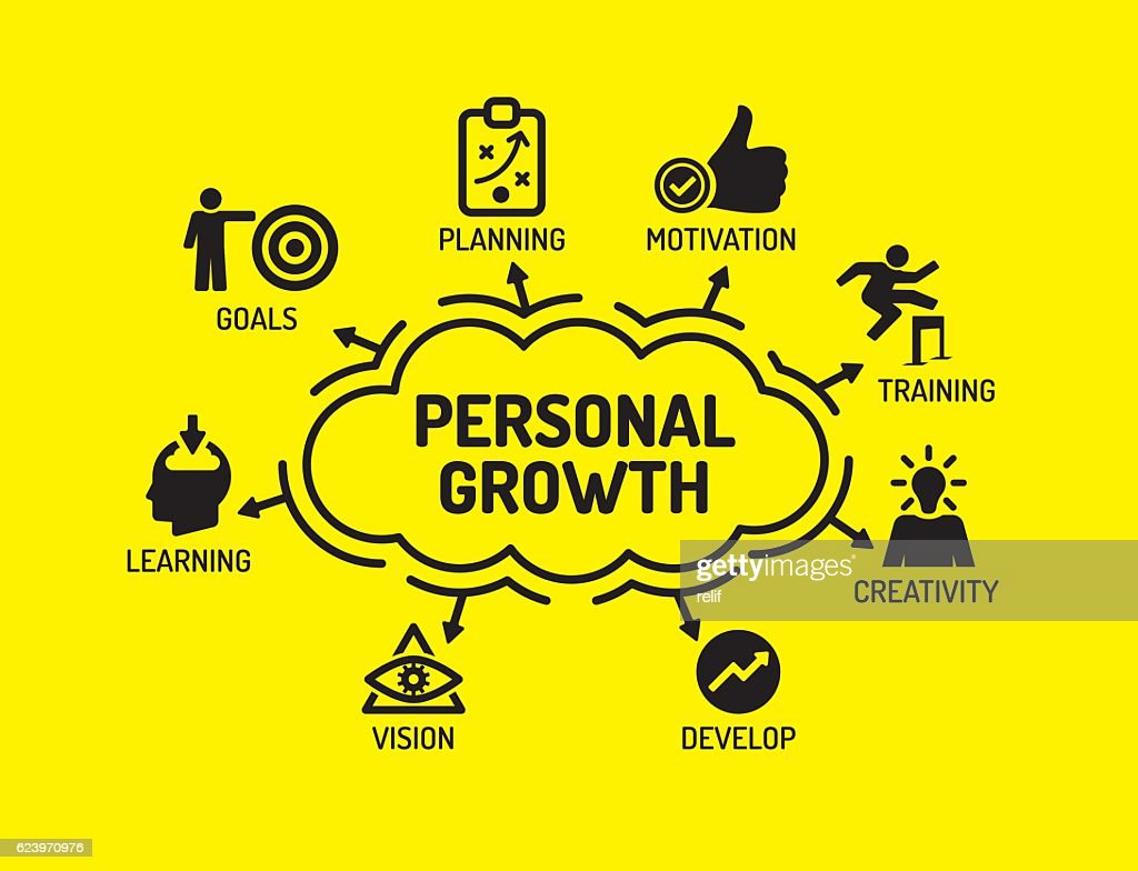 Personal Growth. Chart with keywords and icons on yellow backgro