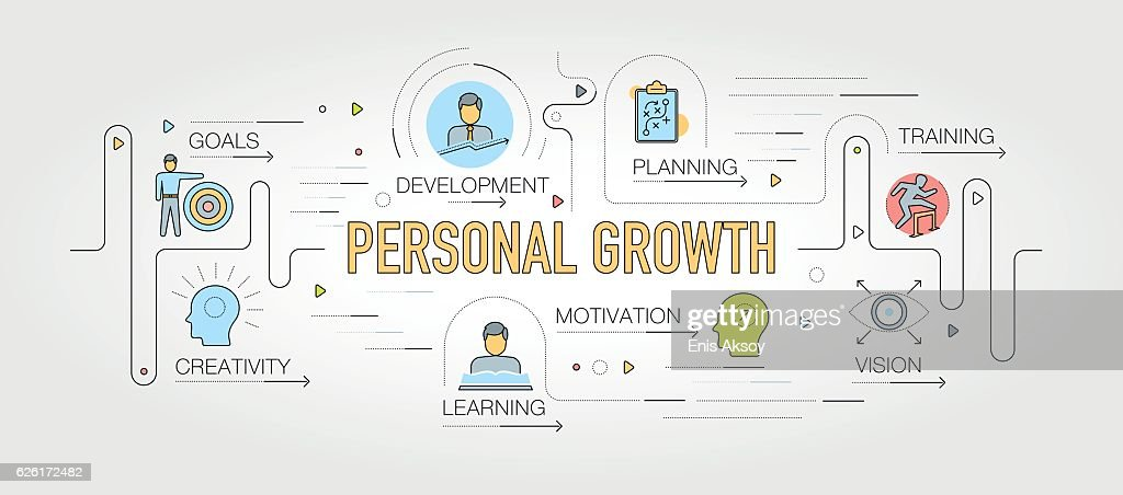 Personal Growth Design with Line Icons : Stock-Illustration