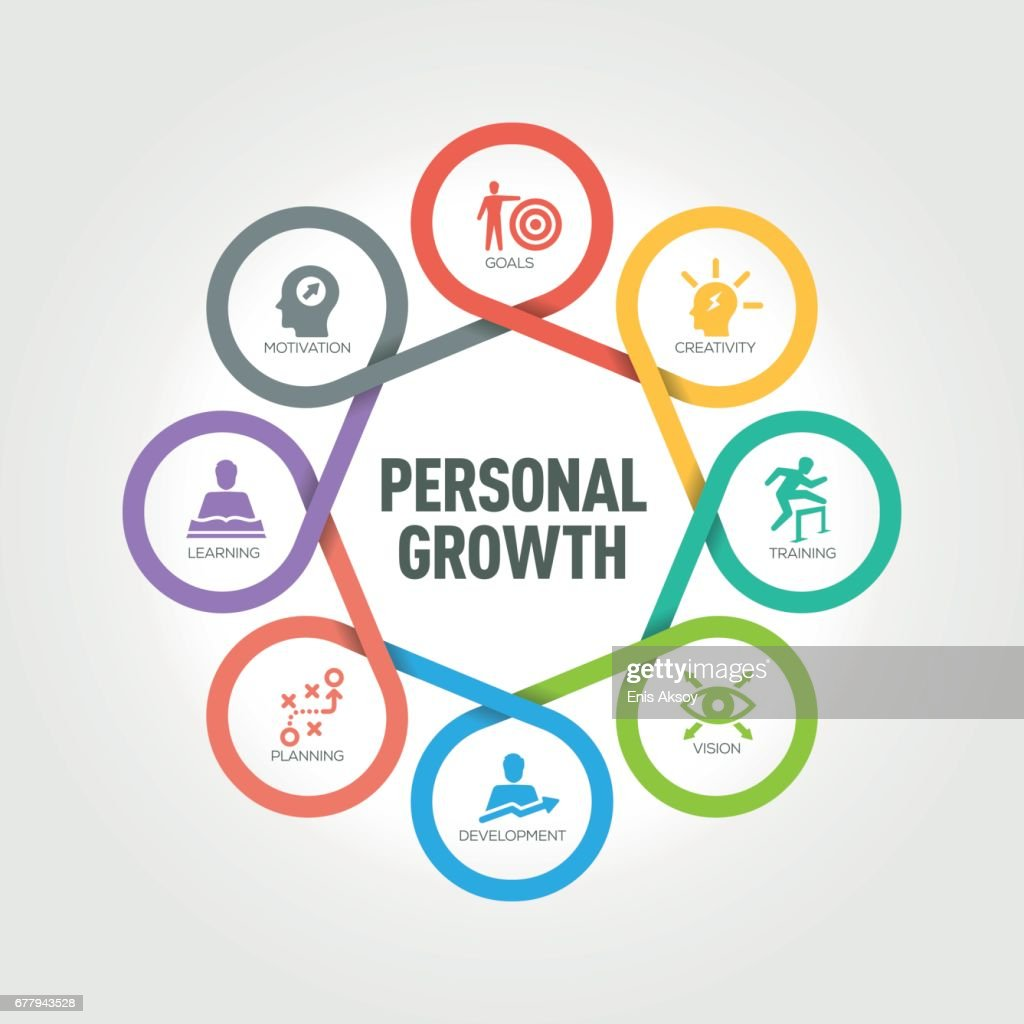 Personal Growth Infographic With 8 Steps Parts Options Vector Art