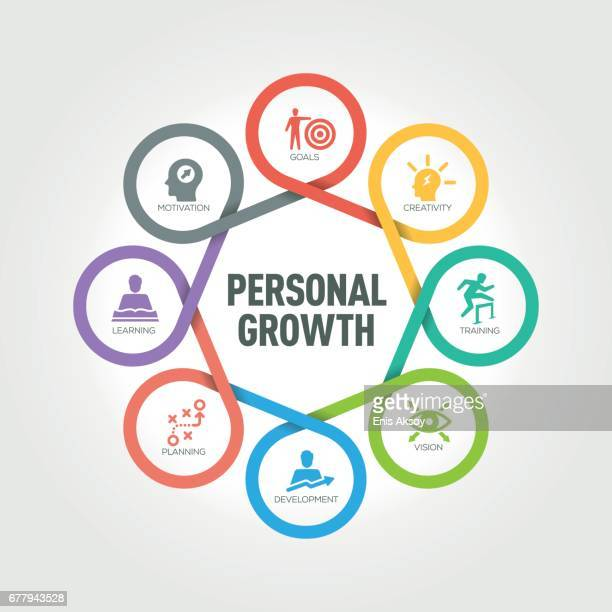 Personal Growth infographic with 8 steps, parts, options