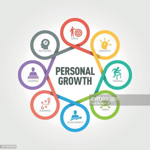Infographie de croissance personnelle avec 8 étapes, pièces, options
