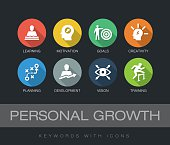 Personal Growth keywords with icons