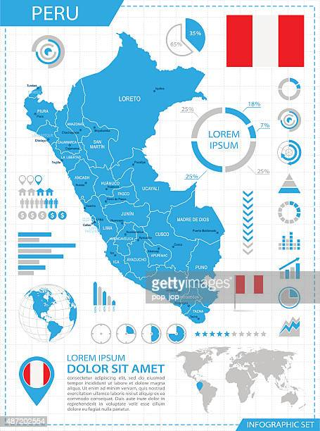 ilustraciones, imágenes clip art, dibujos animados e iconos de stock de perú-infografía mapa-ilustración - lima perú