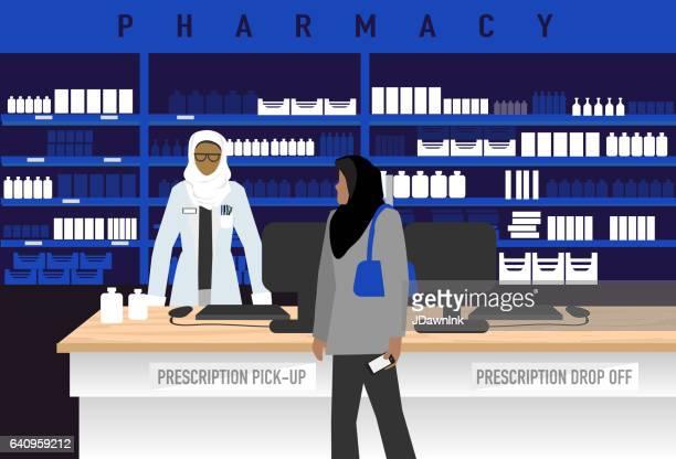 Pharmacy concept with Female Muslim Pharmacist