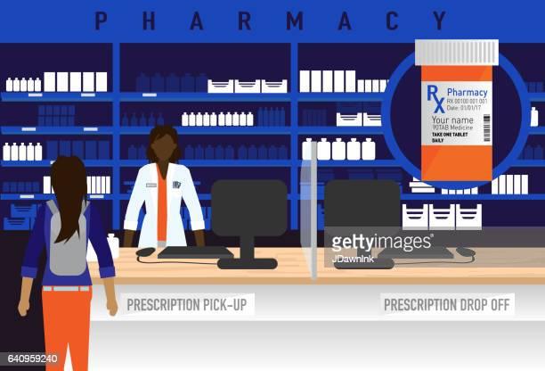 注文アプリ スマート フォン処方箋薬局のコンセプト