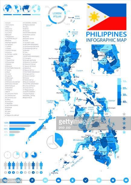 05 - philippines - blue spot infographic 10 - mindanao stock illustrations