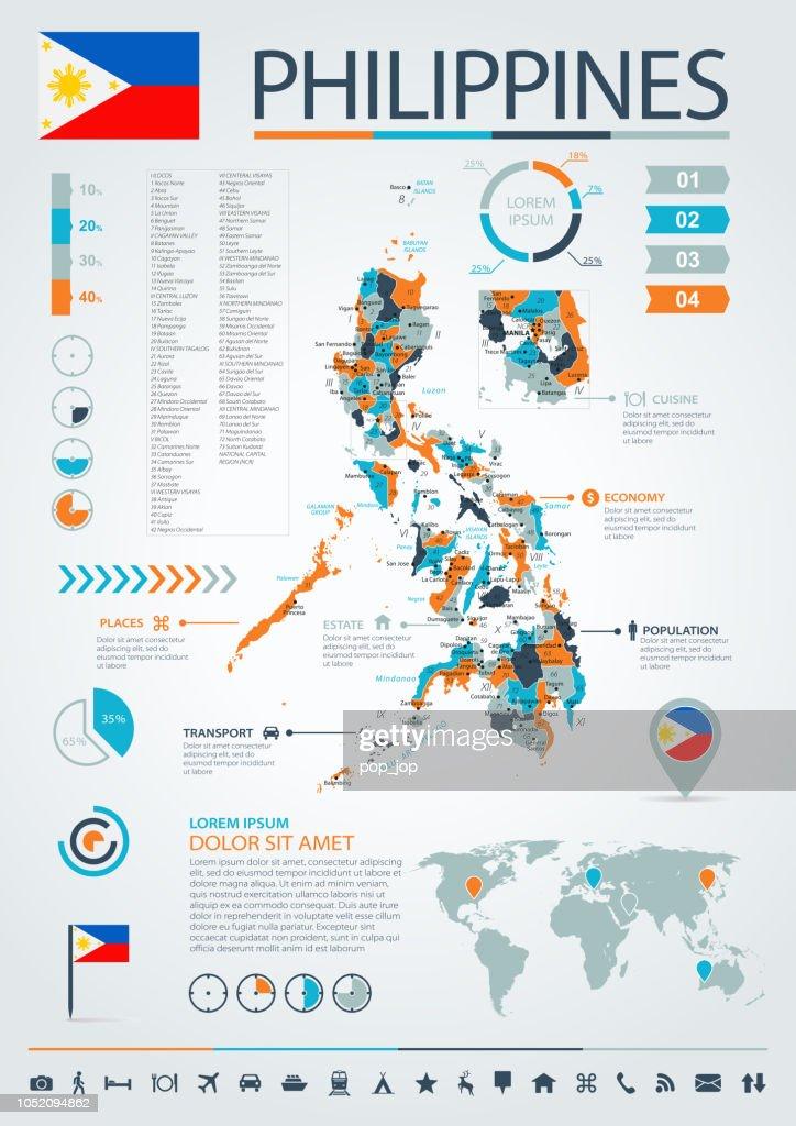 12 - Philippines - Blue-Orange Infographic 10