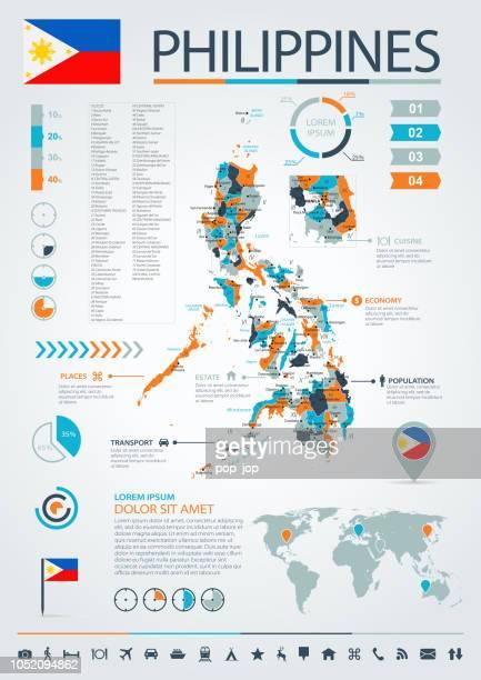 ilustrações, clipart, desenhos animados e ícones de 12 - filipinas - azul-laranja infográfico 10 - cidade de quezon