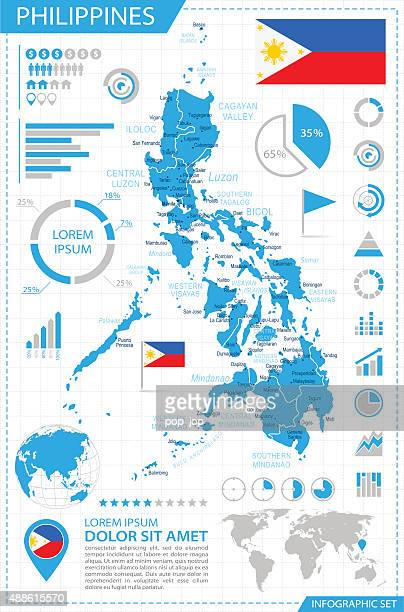 philippines - infographic map - illustration - manila philippines stock illustrations