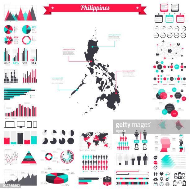 Karte der Philippinen mit Infografik Elemente - große kreativ-Grafik-set