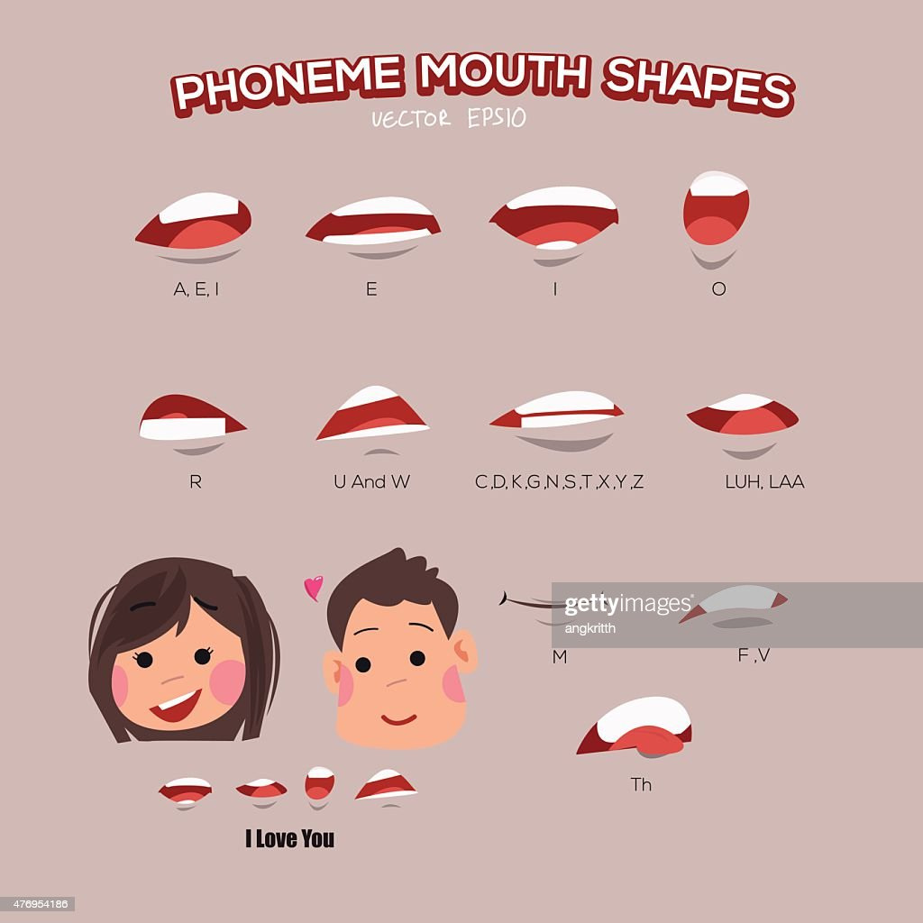 phonemes mouth to sound with character face- vector illustration