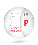 Phosphorus icon in badge style