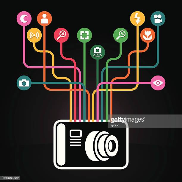 Photography icons coming out from a camera
