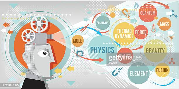Physik allgemeinen Projektion