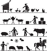 Pictogram icons presenting feeding of domestic animals on the farm.