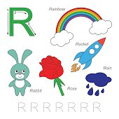Pictures for letter R