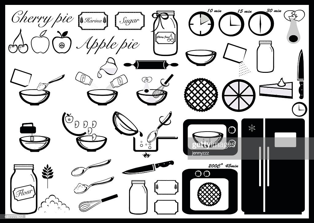 Pie baking set, cooking instruction