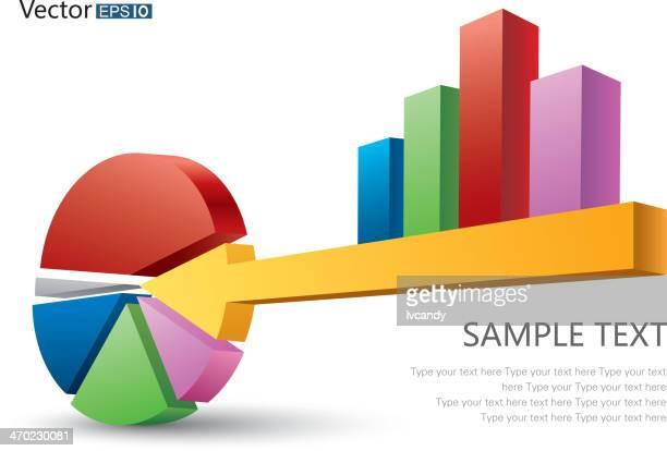Gráfico circular e Gráfico de barras é constituído por uma tecla