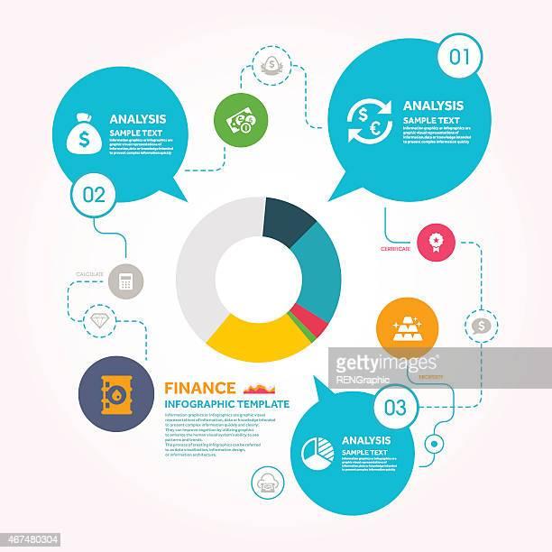 Gráfico circular e finanças Infográfico modelo