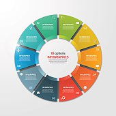 Pie chart circle infographic template with 10 options.