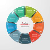 Pie chart circle infographic template with 9 options.