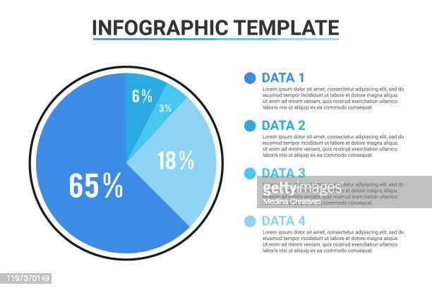 pie chart konzept - tortendiagramm stock-grafiken, -clipart, -cartoons und -symbole