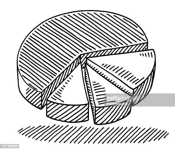 Diagrama de desenho de gráfico circular
